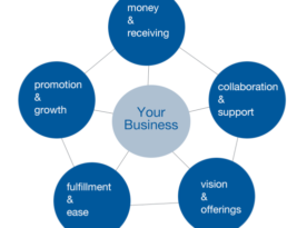 Get online money with blueprint marketing