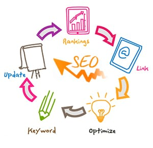 seo friendly site