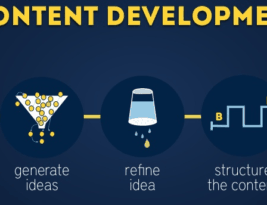The Art of Content Development for Company Blogs